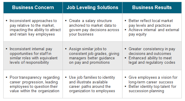 Job Career Plan Example