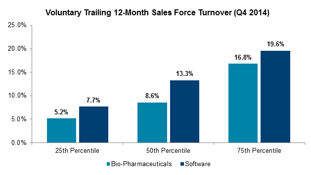 employee turnover in pharmaceutical industry in bangladesh Eskayef specialises in contract manufacturing and product development of oral  the top five pharmaceutical companies in bangladesh, with an annual turnover.